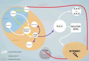 schema_operationnel-1